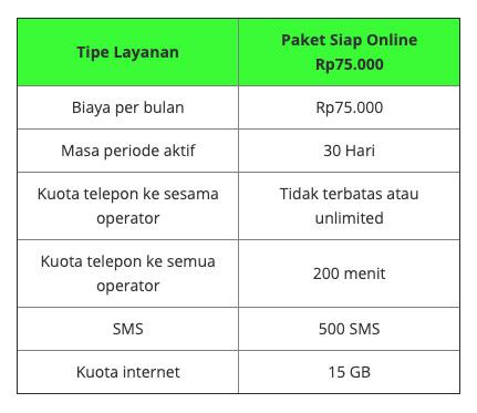 Paket Siap Online Gojek - Telkomsel