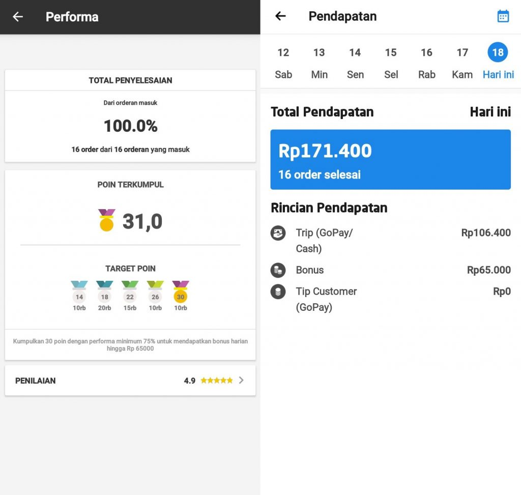Penghasilan driver Gojek yang fokus menjalankan order GoFood